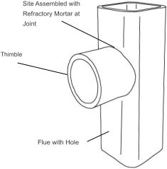 Thimble Flue with Hole Site Assembled with Refractory Mortar at Joint