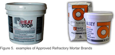 Figure 5.  examples of Approved Refractory Mortar Brands