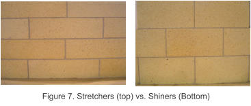 Figure 7. Stretchers (top) vs. Shiners (Bottom)