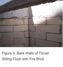 Figure 9. Back Walls of Throat Sitting Flush with Fire Brick