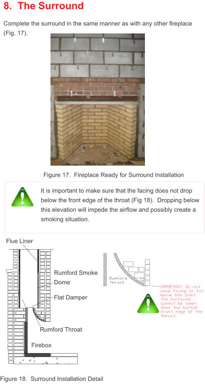 Figure 17.  Fireplace Ready for Surround Installation It is important to make sure that the facing does not drop below the front edge of the throat (Fig 18).  Dropping below this elevation will impede the airflow and possibly create a smoking situation.  Figure 18.  Surround Installation Detail Flue Liner Rumford Smoke Dome Flat Damper Firebox Rumford Throat 8.  The Surround Complete the surround in the same manner as with any other fireplace (Fig. 17).